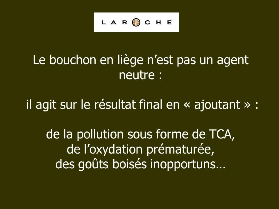 Le bouchon en liège nest pas un agent neutre : il agit sur le résultat final en « ajoutant » : de la pollution sous forme de TCA, de loxydation prémat