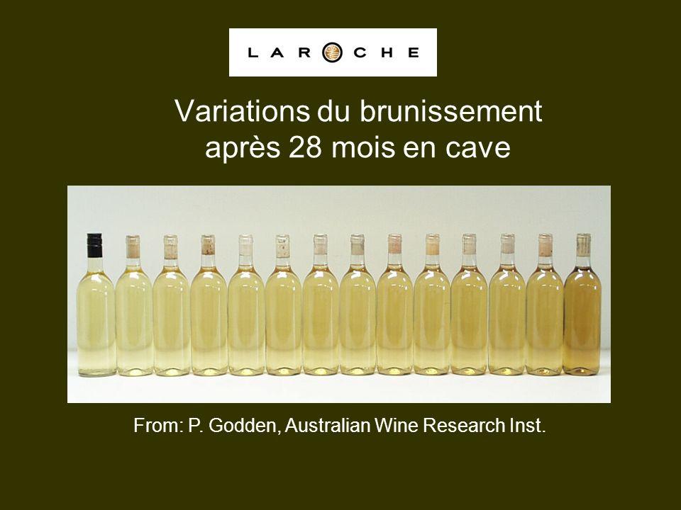 Variations du brunissement après 28 mois en cave From: P. Godden, Australian Wine Research Inst.