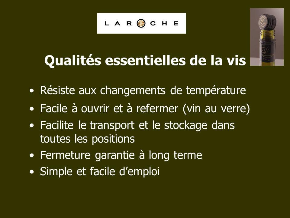 Qualités essentielles de la vis Résiste aux changements de température Facile à ouvrir et à refermer (vin au verre) Facilite le transport et le stocka