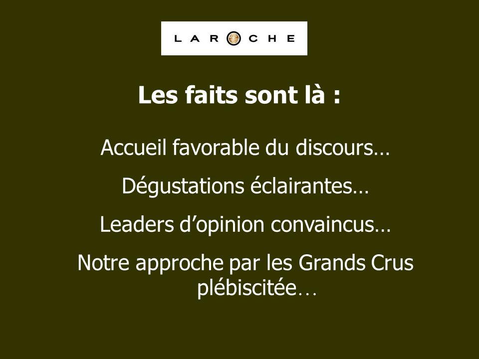 Accueil favorable du discours… Dégustations éclairantes… Leaders dopinion convaincus… Notre approche par les Grands Crus plébiscitée … Les faits sont