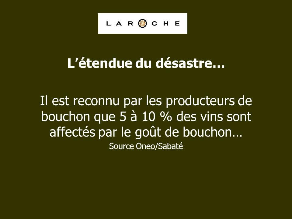 Létendue du désastre… Il est reconnu par les producteurs de bouchon que 5 à 10 % des vins sont affectés par le goût de bouchon… Source Oneo/Sabaté