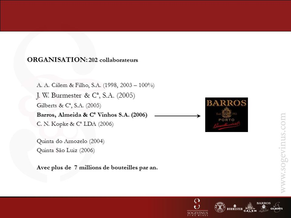 ORGANISATION: 202 collaborateurs A. A. Cálem & Filho, S.A.