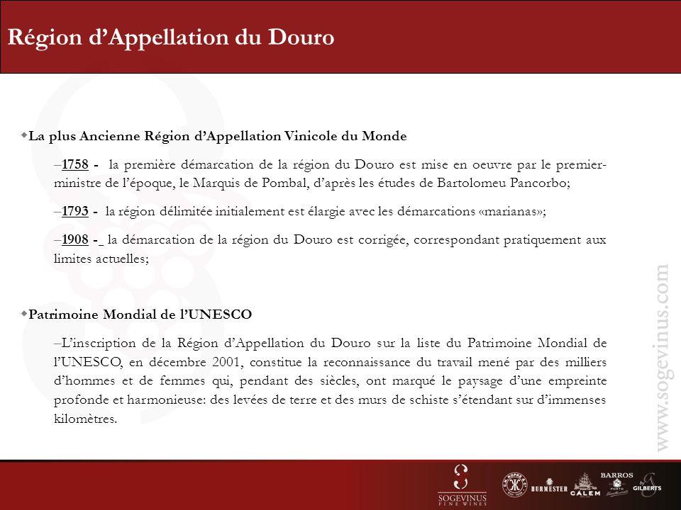 Région dAppellation du Douro La plus Ancienne Région dAppellation Vinicole du Monde –1758 - la première démarcation de la région du Douro est mise en oeuvre par le premier- ministre de lépoque, le Marquis de Pombal, daprès les études de Bartolomeu Pancorbo; –1793 - la région délimitée initialement est élargie avec les démarcations «marianas»; –1908 - la démarcation de la région du Douro est corrigée, correspondant pratiquement aux limites actuelles; Patrimoine Mondial de lUNESCO –Linscription de la Région dAppellation du Douro sur la liste du Patrimoine Mondial de lUNESCO, en décembre 2001, constitue la reconnaissance du travail mené par des milliers dhommes et de femmes qui, pendant des siècles, ont marqué le paysage dune empreinte profonde et harmonieuse: des levées de terre et des murs de schiste sétendant sur dimmenses kilomètres.