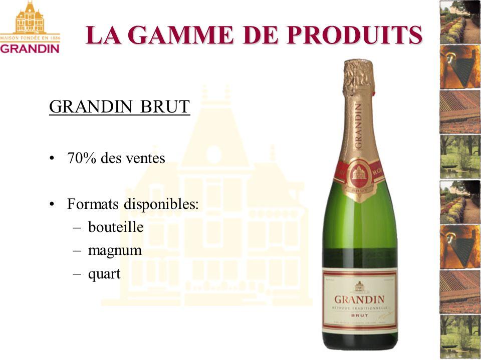 LA GAMME DE PRODUITS GRANDIN BRUT 70% des ventes Formats disponibles: –bouteille –magnum –quart