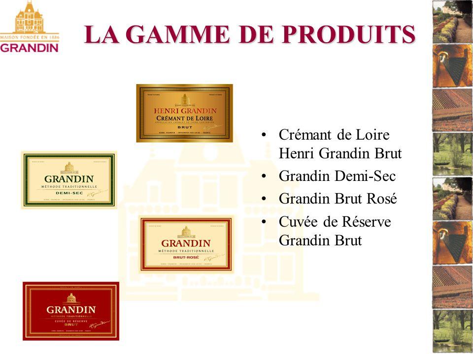 LA GAMME DE PRODUITS Crémant de Loire Henri Grandin Brut Grandin Demi-Sec Grandin Brut Rosé Cuvée de Réserve Grandin Brut