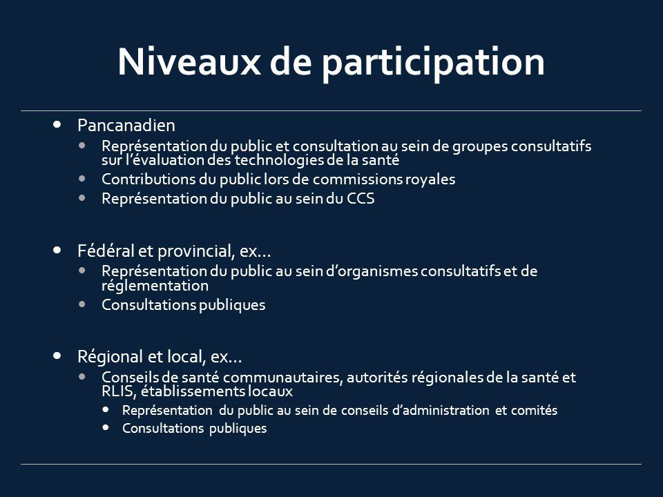 Niveaux de participation Pancanadien Représentation du public et consultation au sein de groupes consultatifs sur lévaluation des technologies de la s