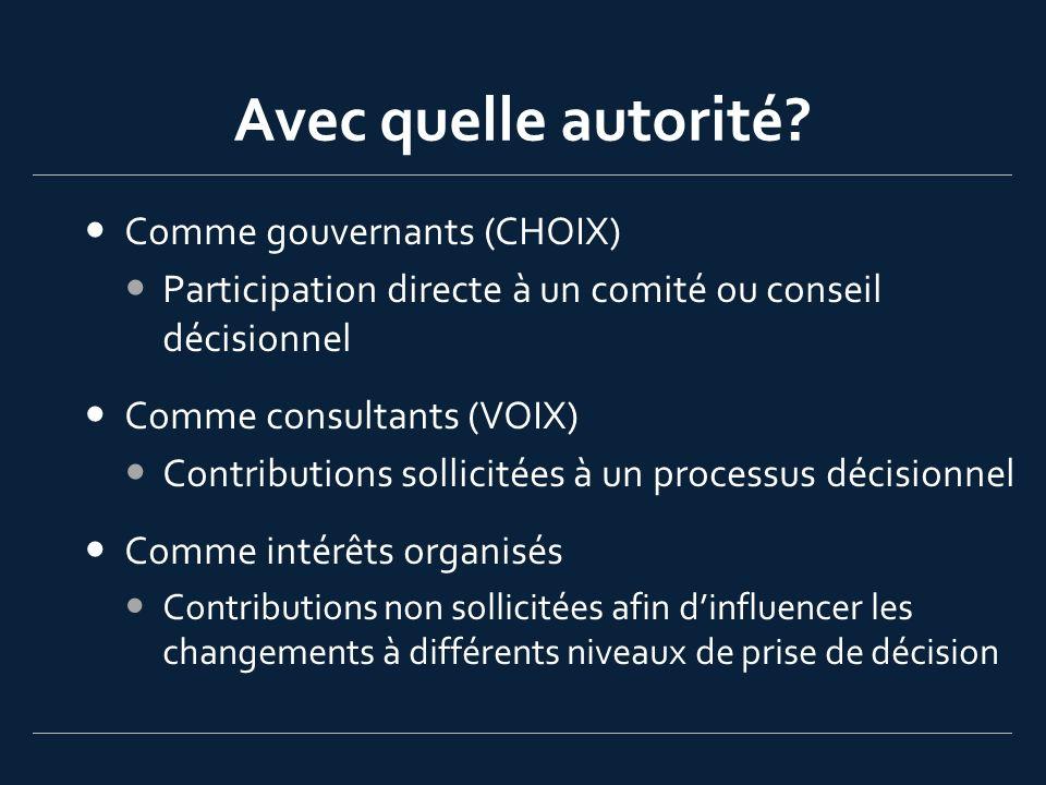 Avec quelle autorité? Comme gouvernants (CHOIX) Participation directe à un comité ou conseil décisionnel Comme consultants (VOIX) Contributions sollic