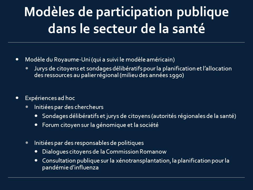Modèles de participation publique dans le secteur de la santé Modèle du Royaume-Uni (qui a suivi le modèle américain) Jurys de citoyens et sondages dé