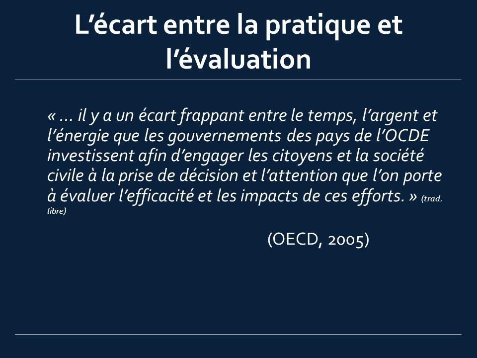 Lécart entre la pratique et lévaluation « … il y a un écart frappant entre le temps, largent et lénergie que les gouvernements des pays de lOCDE inves