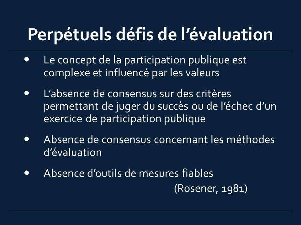 Perpétuels défis de lévaluation Le concept de la participation publique est complexe et influencé par les valeurs Labsence de consensus sur des critèr