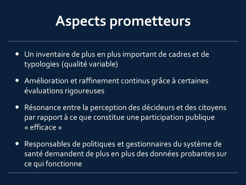 Aspects prometteurs Un inventaire de plus en plus important de cadres et de typologies (qualité variable) Amélioration et raffinement continus grâce à