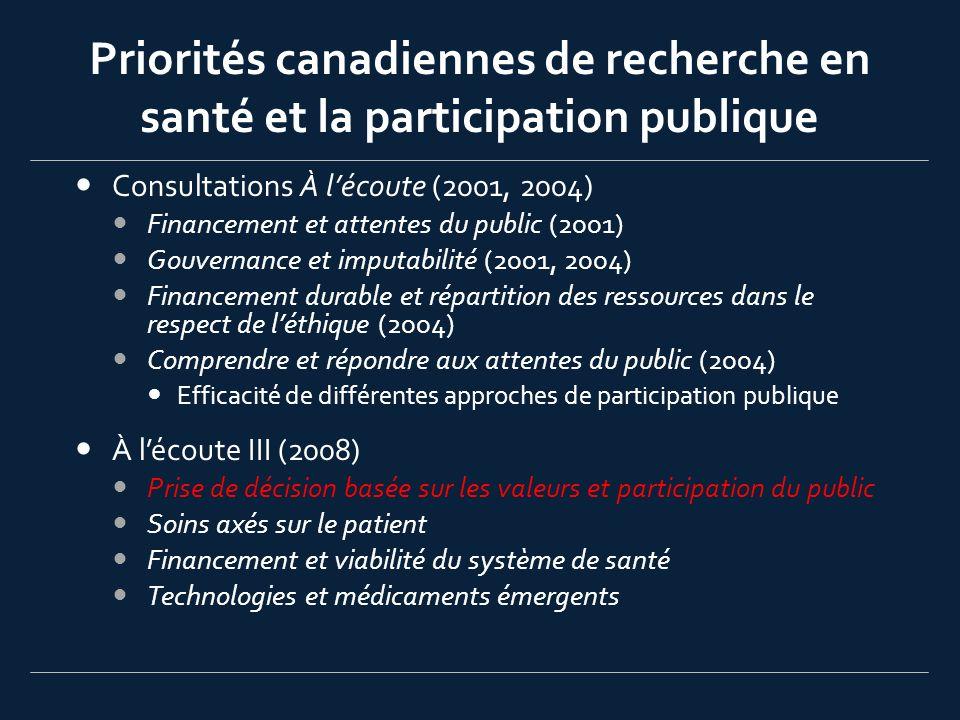 Priorités canadiennes de recherche en santé et la participation publique Consultations À lécoute (2001, 2004) Financement et attentes du public (2001)