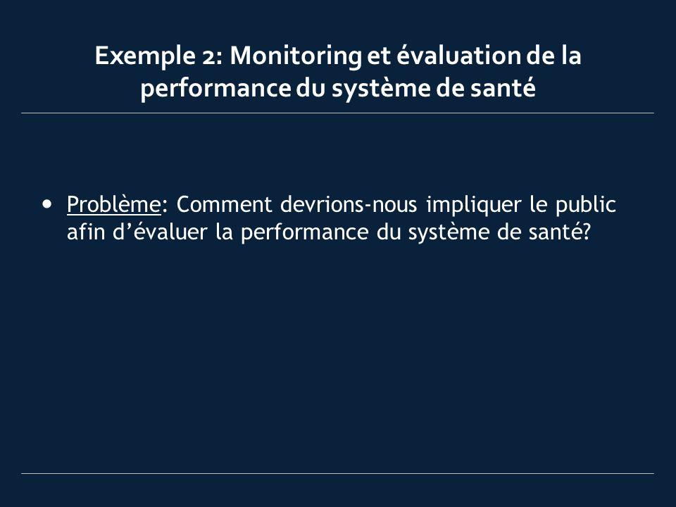 Exemple 2: Monitoring et évaluation de la performance du système de santé Problème: Comment devrions-nous impliquer le public afin dévaluer la perform