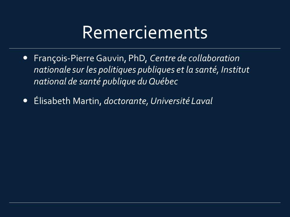 Remerciements François-Pierre Gauvin, PhD, Centre de collaboration nationale sur les politiques publiques et la santé, Institut national de santé publique du Québec Élisabeth Martin, doctorante, Université Laval