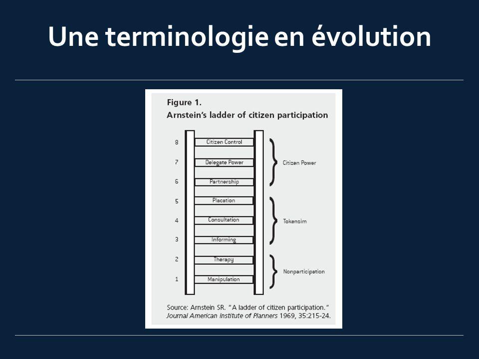 Une terminologie en évolution