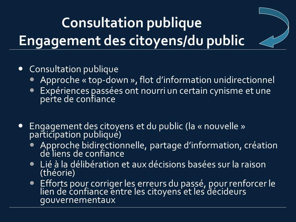 Consultation publique Engagement des citoyens/du public Consultation publique Approche « top-down », flot dinformation unidirectionnel Expériences pas