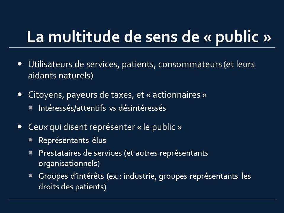 La multitude de sens de « public » Utilisateurs de services, patients, consommateurs (et leurs aidants naturels) Citoyens, payeurs de taxes, et « acti