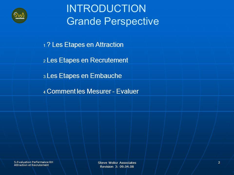 Steve Woloz Associates Revision 3: 09.04.08 23 3.13 Evaluation et Suivi Les Etapes et OptionsLes Etapes et Options Les EvaluationsLes Evaluations ObjectiveObjective Quantitative ( Normes Etablies)Quantitative ( Normes Etablies) Pairs ( 360 )Pairs ( 360 ) 5.