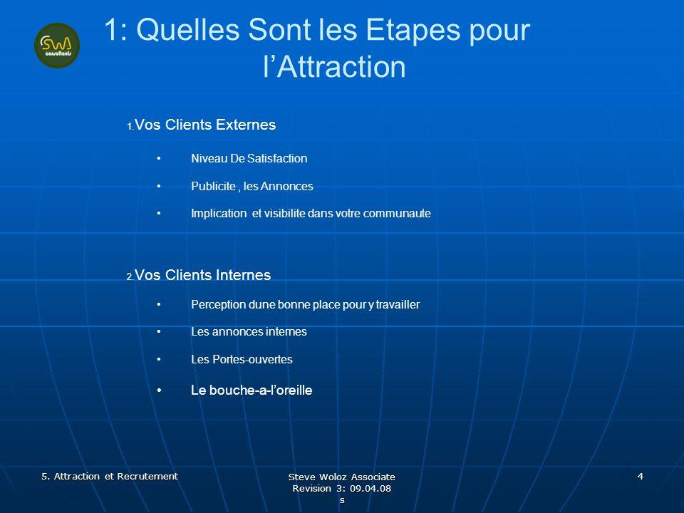 Steve Woloz Associate Revision 3: 09.04.08 s 4 1: Quelles Sont les Etapes pour lAttraction 1. 1. Vos Clients Externes Niveau De Satisfaction Publicite