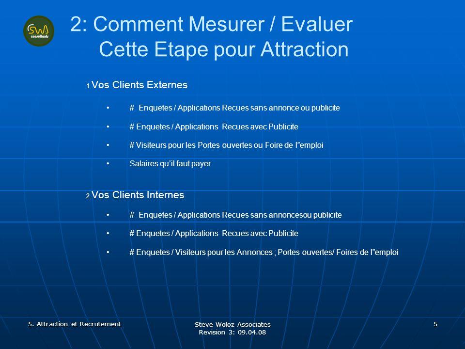 Steve Woloz Associates Revision 3: 09.04.08 5 2: Comment Mesurer / Evaluer Cette Etape pour Attraction 1. 1. Vos Clients Externes # Enquetes / Applica