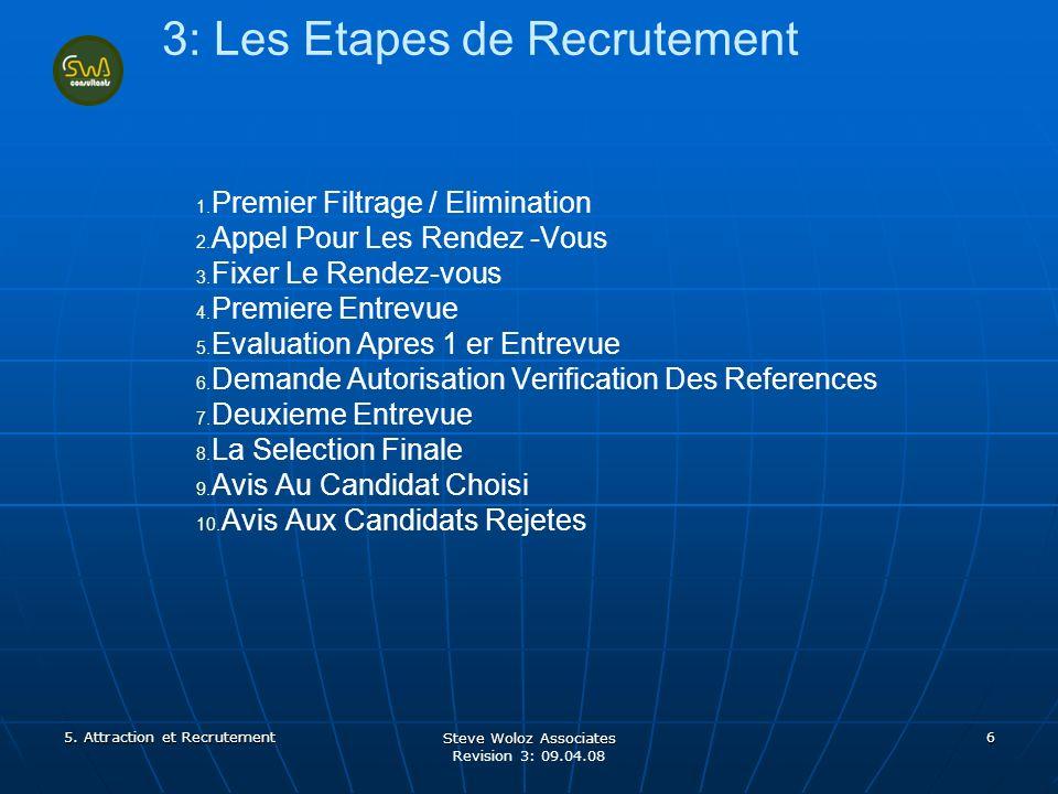 Steve Woloz Associates Revision 3: 09.04.08 17 3.10 Avis Aux Candidats Rejetes Les EtapesLes Etapes Les EvaluationsLes Evaluations 5.