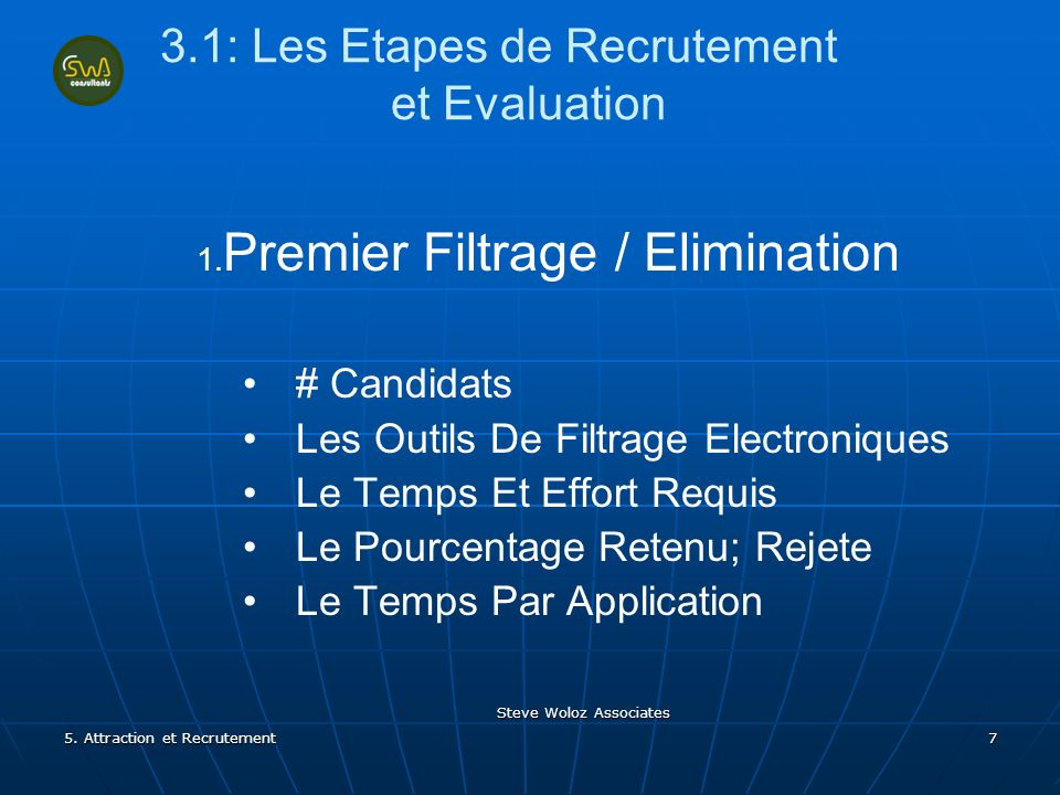 Steve Woloz Associates 7 3.1: Les Etapes de Recrutement et Evaluation 1.