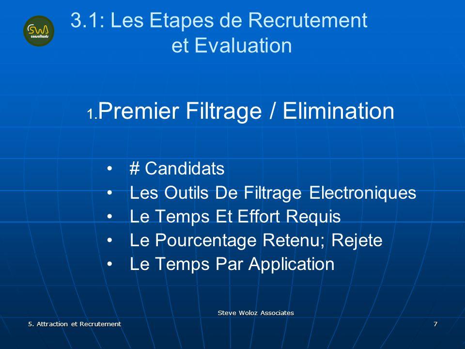 Steve Woloz Associates 8 3.1: Premiers Appels 3.1.1 Etapes 1.