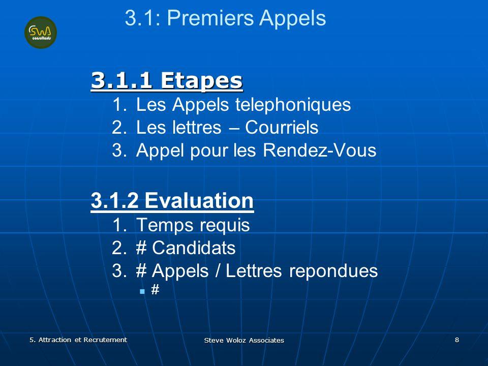 Steve Woloz Associates 8 3.1: Premiers Appels 3.1.1 Etapes 1. 1.Les Appels telephoniques 2. 2.Les lettres – Courriels 3. 3.Appel pour les Rendez-Vous