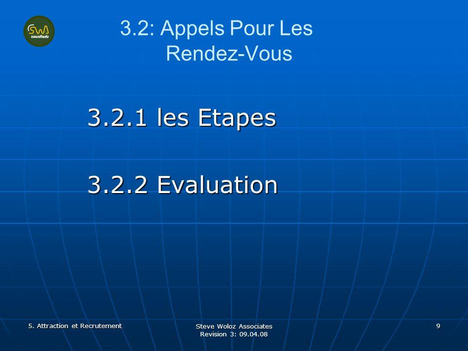 Steve Woloz Associates Revision 3: 09.04.08 9 3.2: Appels Pour Les Rendez-Vous 3.2.1 les Etapes 3.2.2 Evaluation 5. Attraction et Recrutement