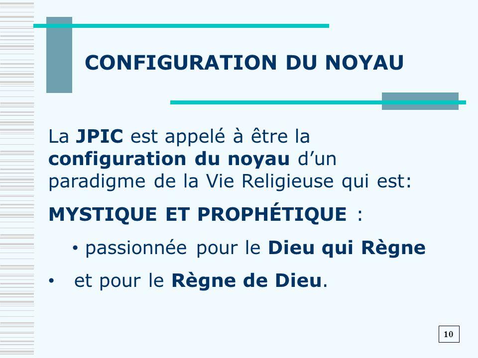 CONFIGURATION DU NOYAU La JPIC est appelé à être la configuration du noyau dun paradigme de la Vie Religieuse qui est: MYSTIQUE ET PROPHÉTIQUE : passi
