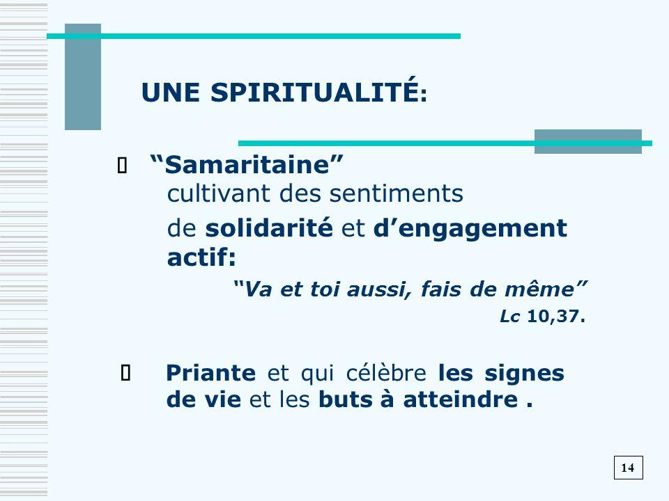 UNE SPIRITUALITÉ : Samaritaine cultivant des sentiments de solidarité et dengagement actif: Va et toi aussi, fais de même Lc 10,37. 14 Priante et qui