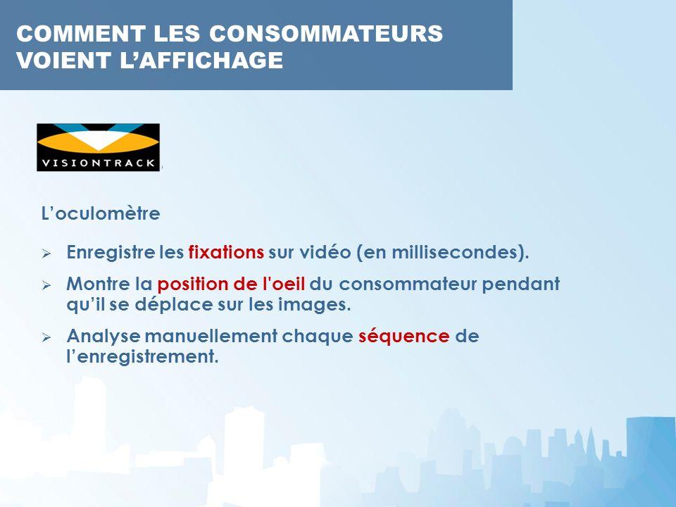 COMMENT LES CONSOMMATEURS VOIENT LAFFICHAGE Loculomètre Enregistre les fixations sur vidéo (en millisecondes). Montre la position de l'oeil du consomm