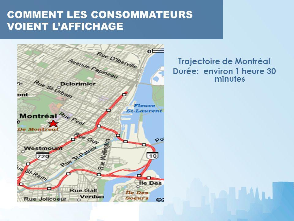 Trajectoire de Montréal Durée: environ 1 heure 30 minutes COMMENT LES CONSOMMATEURS VOIENT LAFFICHAGE
