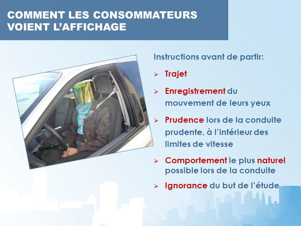 Instructions avant de partir: Trajet Enregistrement du mouvement de leurs yeux Prudence lors de la conduite prudente, à lintérieur des limites de vite