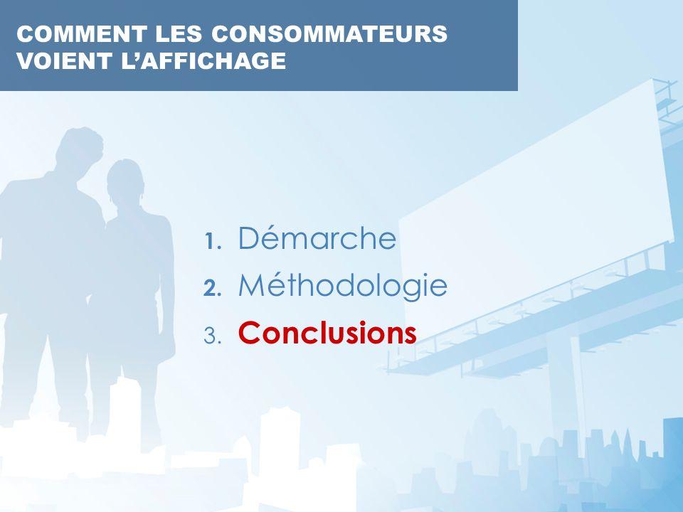 1. Démarche 2. Méthodologie 3. Conclusions COMMENT LES CONSOMMATEURS VOIENT LAFFICHAGE