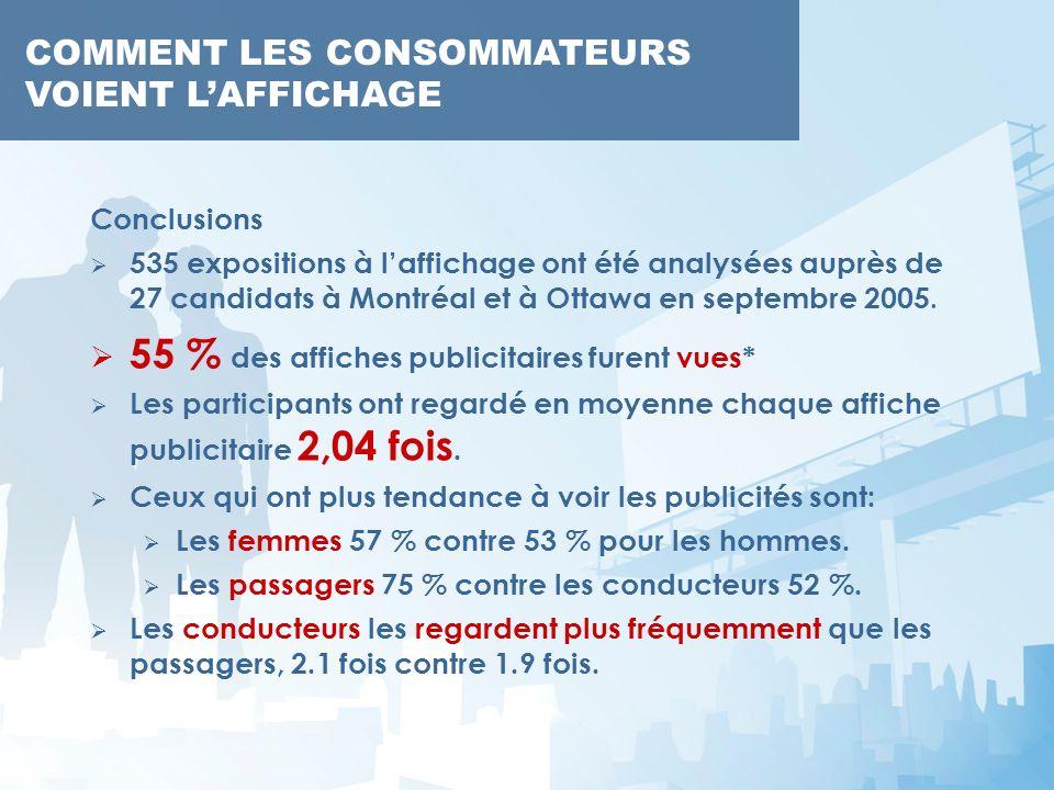 COMMENT LES CONSOMMATEURS VOIENT LAFFICHAGE Conclusions 535 expositions à laffichage ont été analysées auprès de 27 candidats à Montréal et à Ottawa e