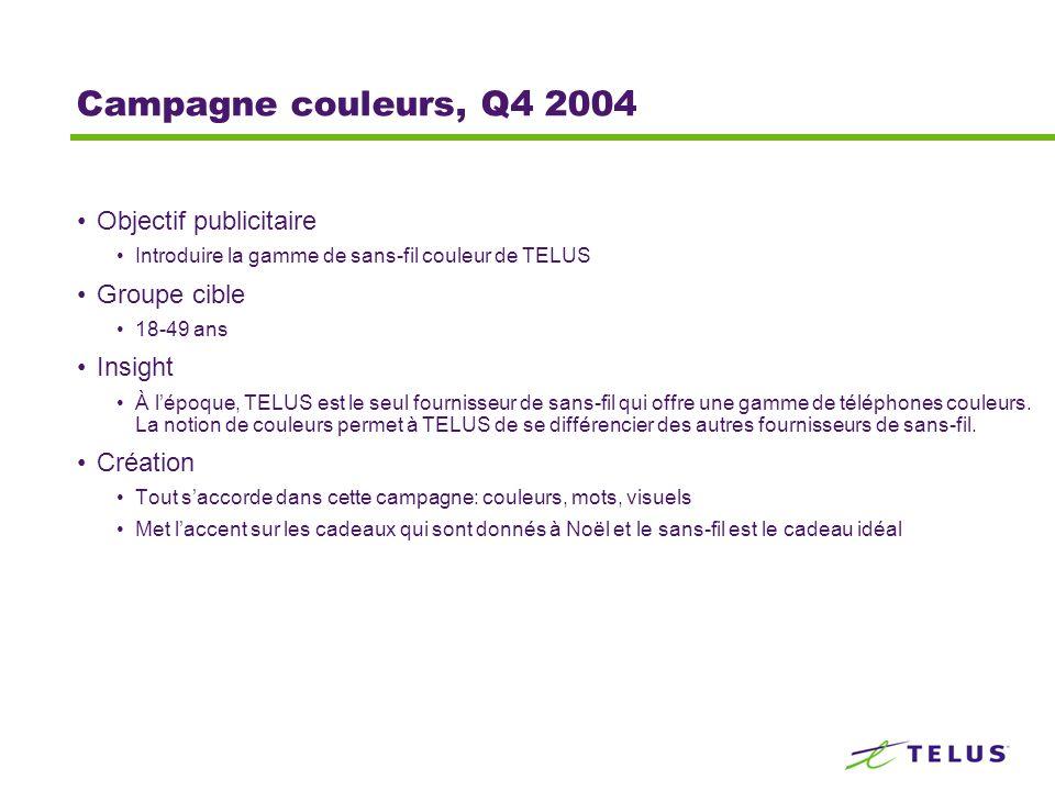 Campagne couleurs, Q4 2004 Objectif publicitaire Introduire la gamme de sans-fil couleur de TELUS Groupe cible 18-49 ans Insight À lépoque, TELUS est le seul fournisseur de sans-fil qui offre une gamme de téléphones couleurs.