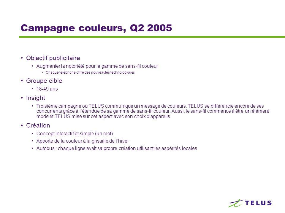 Campagne couleurs, Q2 2005 Objectif publicitaire Augmenter la notoriété pour la gamme de sans-fil couleur Chaque téléphone offre des nouveautés technologiques Groupe cible 18-49 ans Insight Troisième campagne où TELUS communique un message de couleurs.