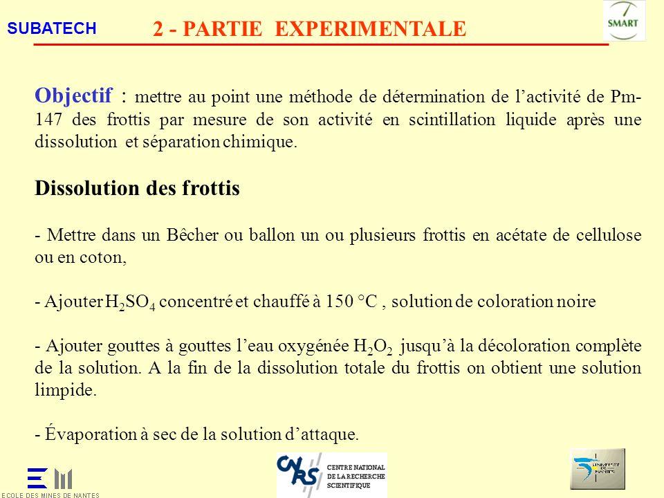 SUBATECH 2 - PARTIE EXPERIMENTALE Séparation chimique de Pm-147 par la résine Ln Resin La résine Ln Spec Resin dEichrom est constituée dun composé extractant di(2- ethylhexyl) orthphosphoric acid - Dissolution du résidu sec par une solution de HNO 3 0.1M - Fixation de Pm par la résine : HNO 3 0.1M - Élution de Pm : HNO 3 1M - Le traceur radioactif 152 Eu était aussi utilisé pour déterminer les conditions de séparation chimique.