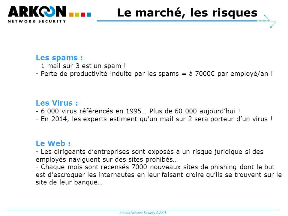 Arkoon Network Security © 2008 Le marché, les risques Les spams : - 1 mail sur 3 est un spam ! - Perte de productivité induite par les spams = à 7000