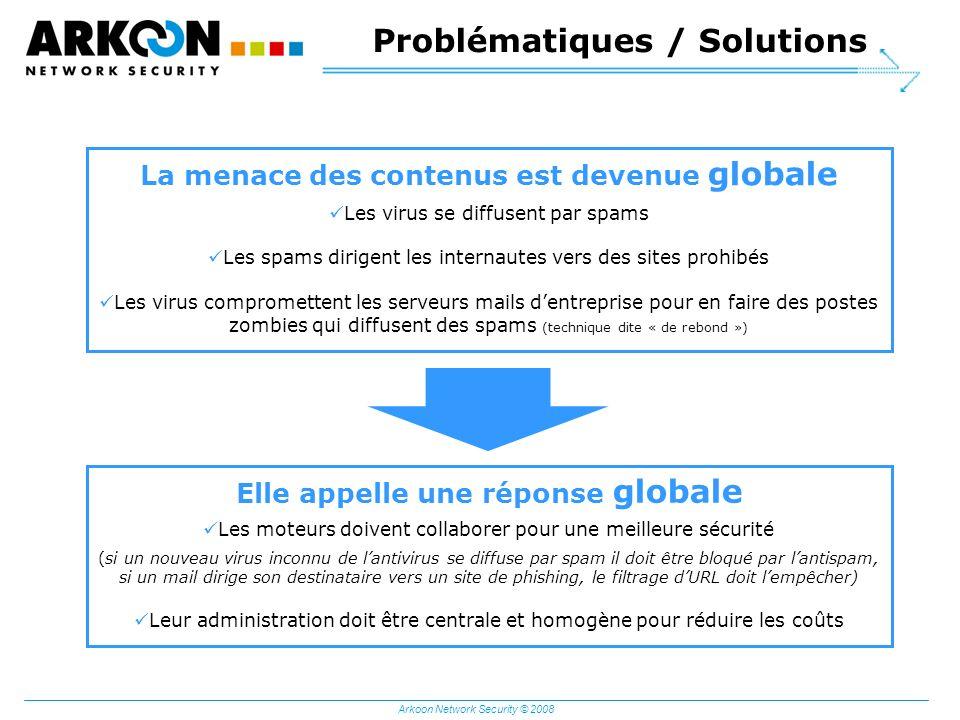 Arkoon Network Security © 2008 Problématiques / Solutions La menace des contenus est devenue globale Les virus se diffusent par spams Les spams dirige