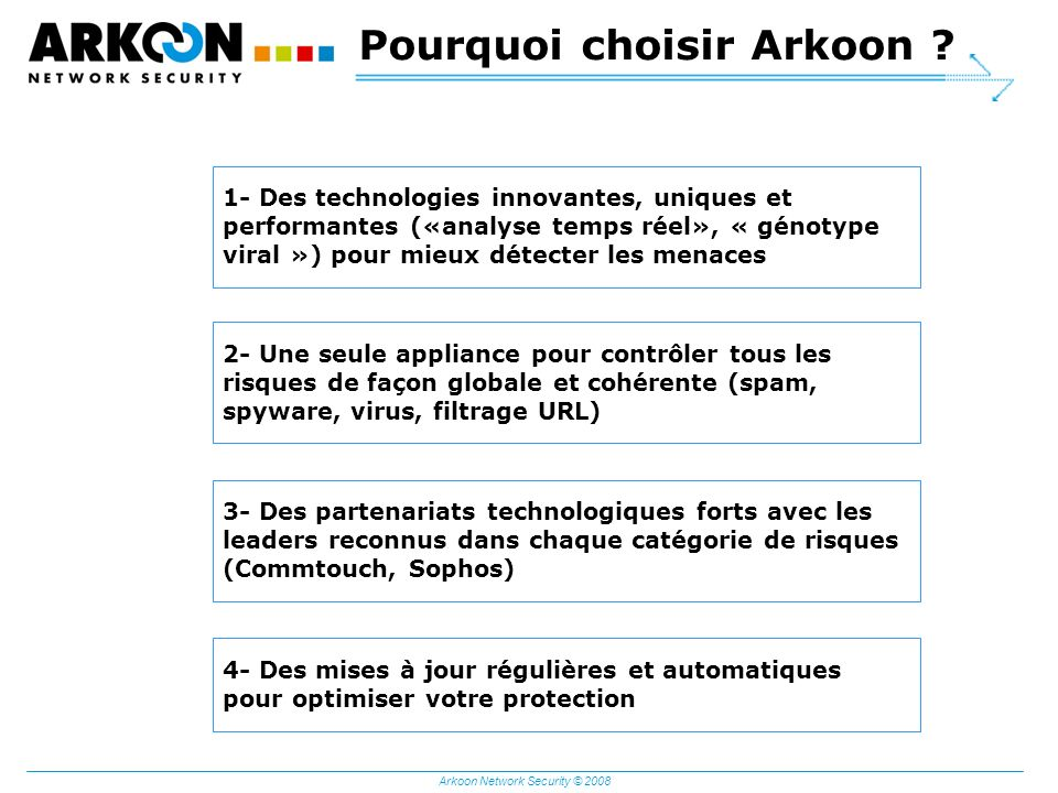 Arkoon Network Security © 2008 Pourquoi choisir Arkoon .