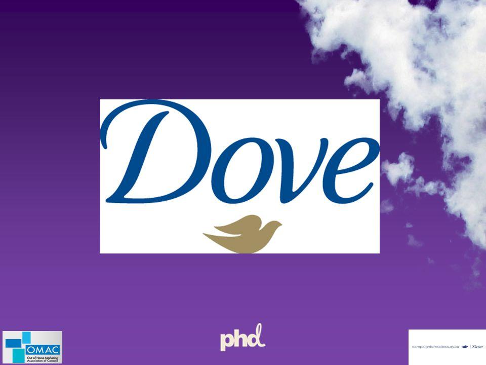 Attribution à la marque Dove Parmi celles ayant reconnu la campagne Dove Base : Répondantes ayant reconnu les annonces de Dove Q.10b : Quelle marque était annoncée.