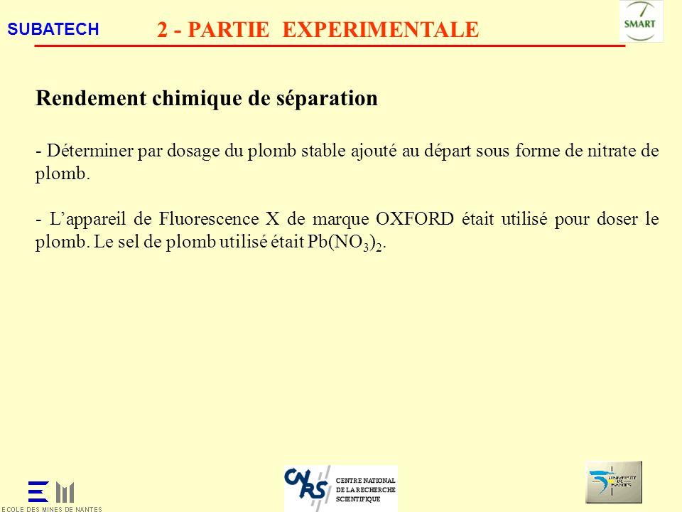 SUBATECH 2 - PARTIE EXPERIMENTALE Rendement chimique de séparation - Déterminer par dosage du plomb stable ajouté au départ sous forme de nitrate de p
