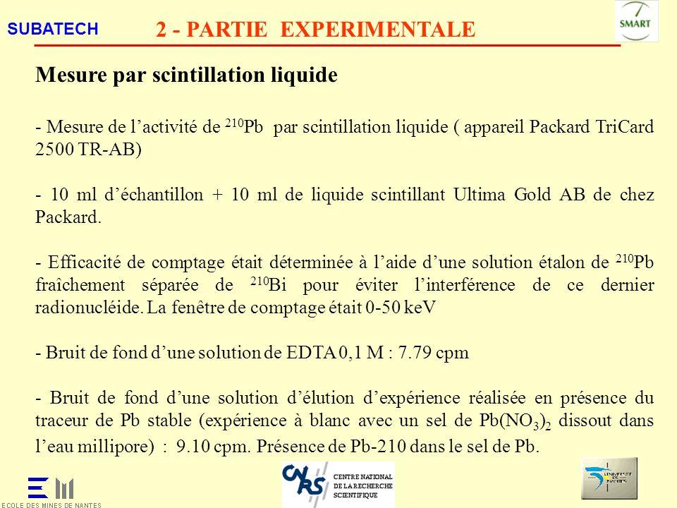 SUBATECH 2 - PARTIE EXPERIMENTALE Mesure par scintillation liquide - Mesure de lactivité de 210 Pb par scintillation liquide ( appareil Packard TriCar