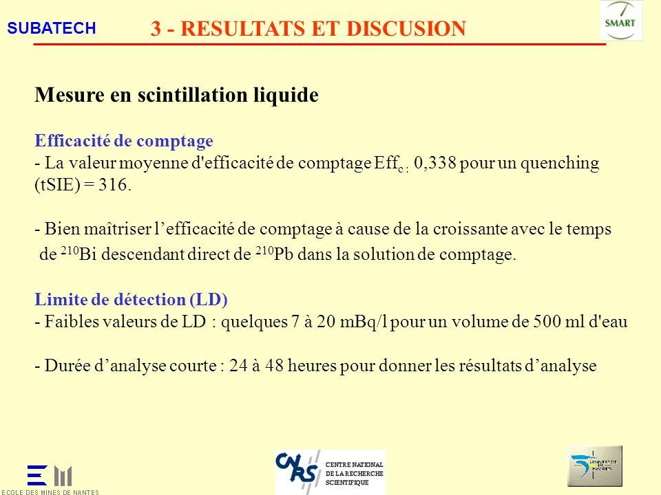 SUBATECH 3 - RESULTATS ET DISCUSION Mesure en scintillation liquide Efficacité de comptage - La valeur moyenne d'efficacité de comptage Eff c : 0,338