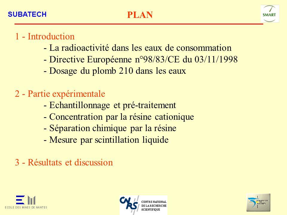SUBATECH PLAN 1 - Introduction - La radioactivité dans les eaux de consommation - Directive Européenne n°98/83/CE du 03/11/1998 - Dosage du plomb 210