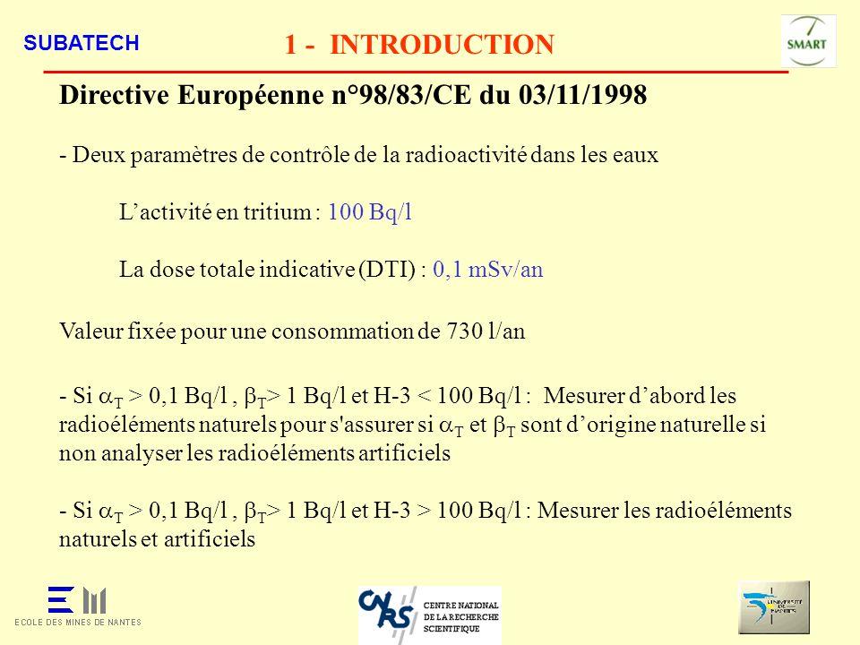 SUBATECH 1 - INTRODUCTION Directive Européenne n°98/83/CE du 03/11/1998 - Deux paramètres de contrôle de la radioactivité dans les eaux Lactivité en t