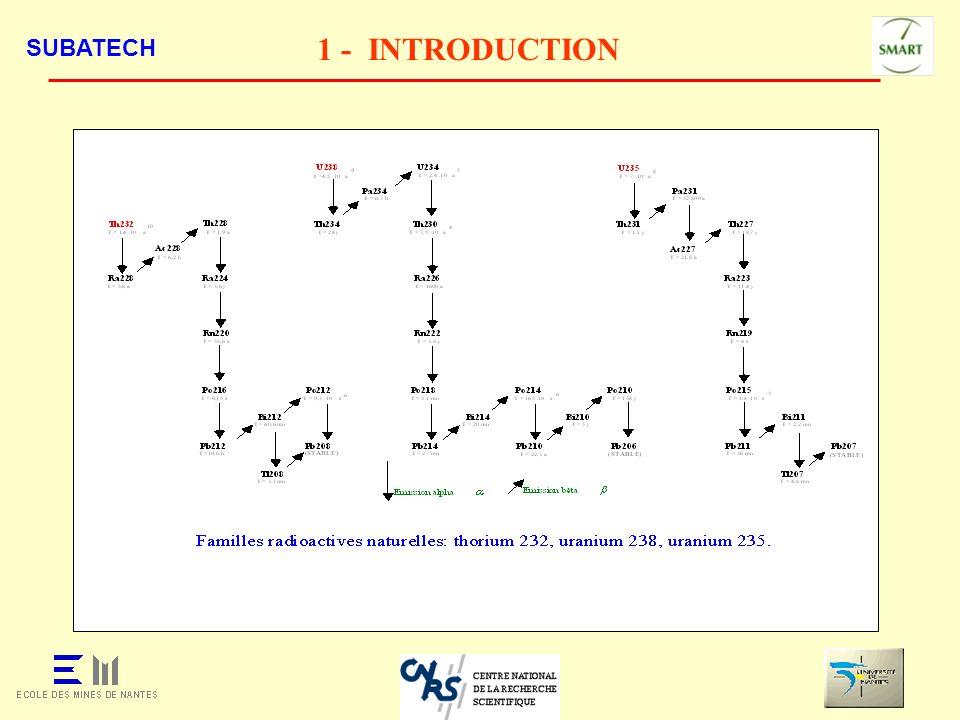 SUBATECH 2 - PARTIE EXPERIMENTALE Spectre de Pb-210 en scintillation liquide après élution par EDTA 0.1M à pH =3 2.5 keV 13 keV
