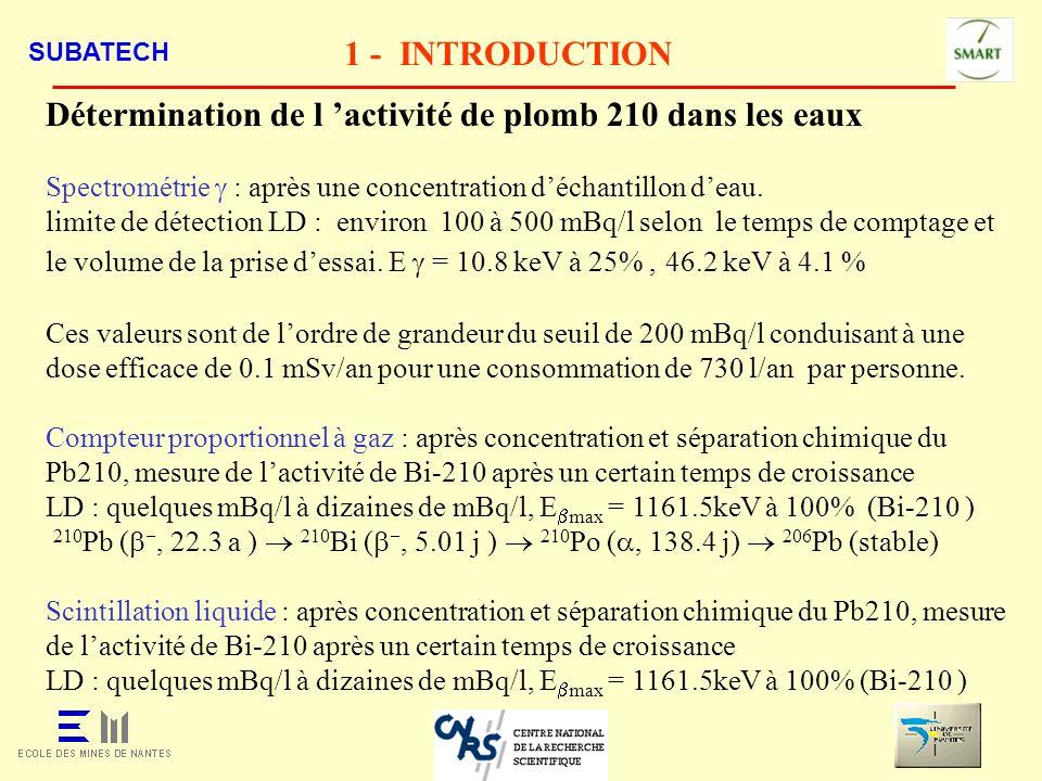 SUBATECH 2 - PARTIE EXPERIMENTALE Objectif : mettre au point une méthode de détermination de lactivité de Pb-210 par mesure directe de son activité en scintillation liquide après une concentration et séparation chimique.